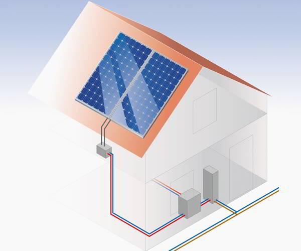 Energie sparen mit Photovoltaik